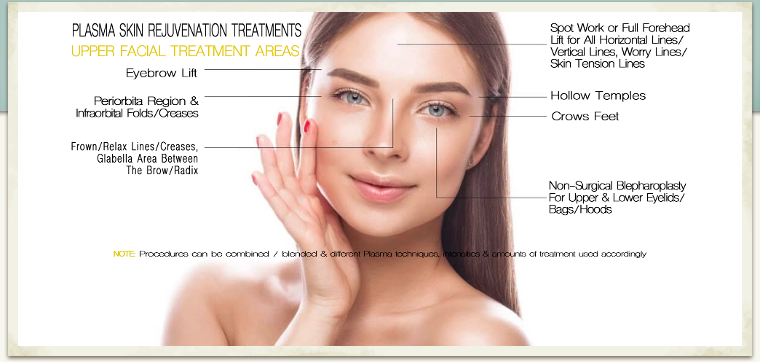 Plasma Skin Rejuvenation Treatment
